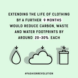 carbon footprint waste and water footprint of fashion