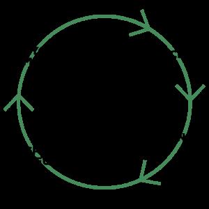 circular economy for zero waste