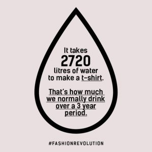 water waste in fashion