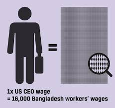 Bangladesh garment workers wage