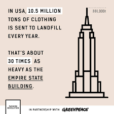 clothing sent to landfill