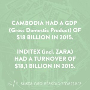 fast fashion brands gdp inequality